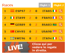 32ma-americas-cup_20apr07_risultati_flight2.jpg